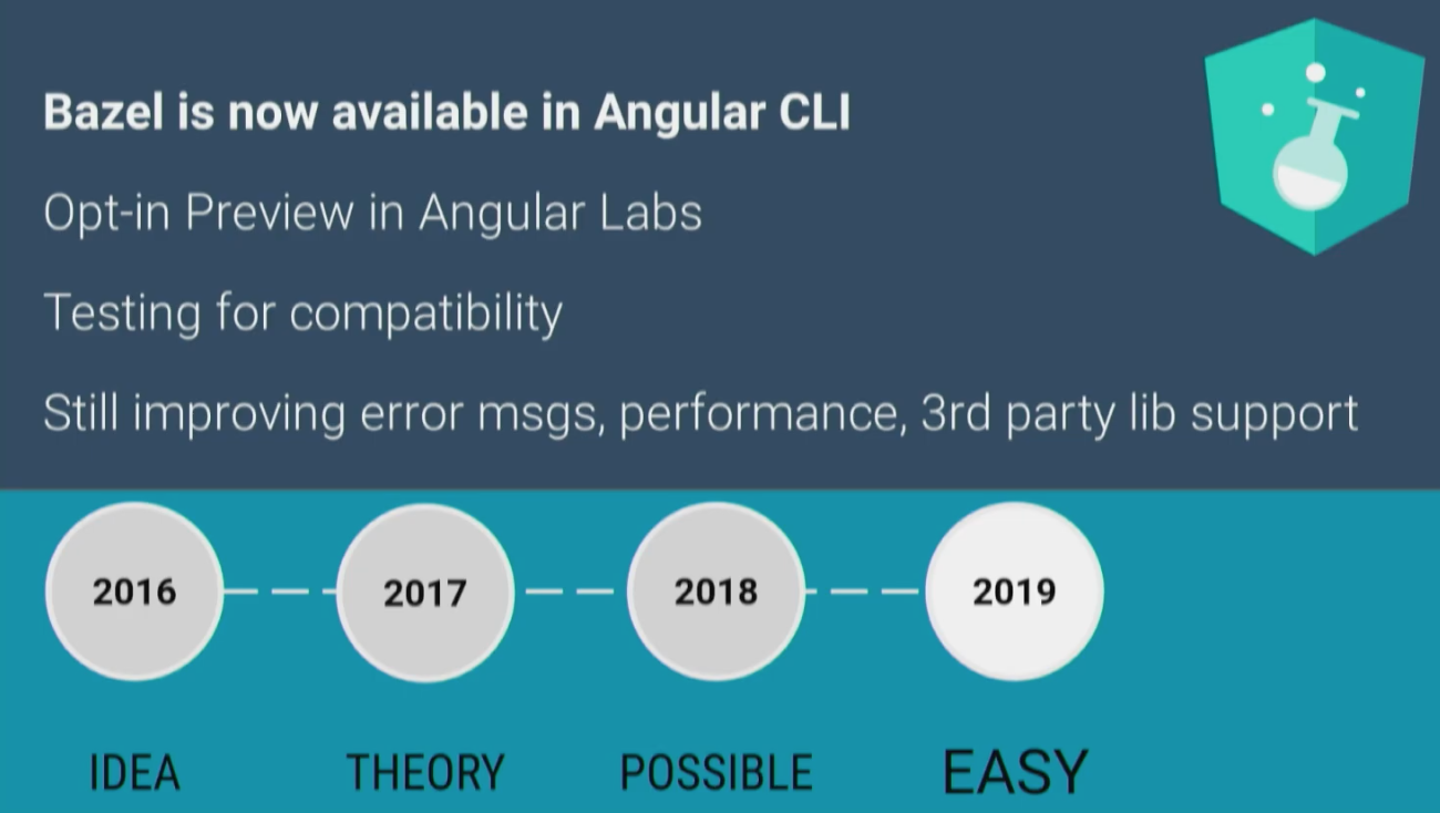 Angular 8 and the Future - NGConf 2019 Roundup | juri dev